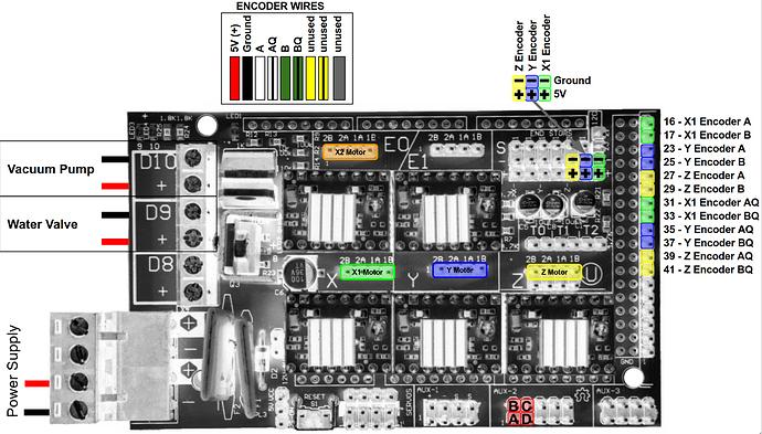 8c33f35-RAMPS_wiring_diagram