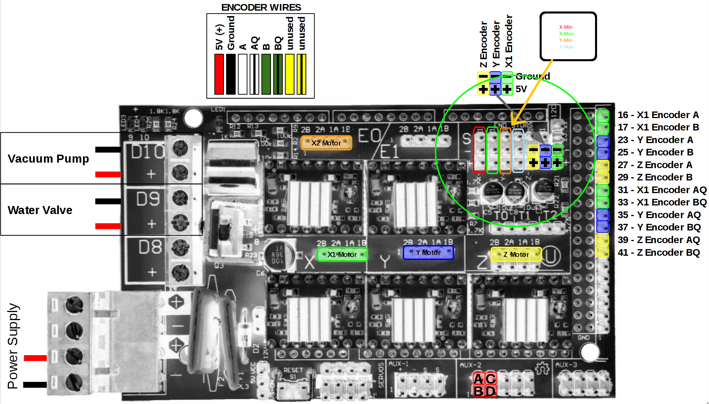 Help with stepper motors/arduino - Troubleshooting - FarmBot Forum